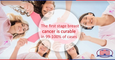 The first stage breast cancer is curable in 99-100% of cases