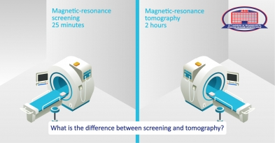 What is new at National Center of Surgery in terms of radiology and what does the whole-body magnetic resonance imagining (MRI) scanning mean?